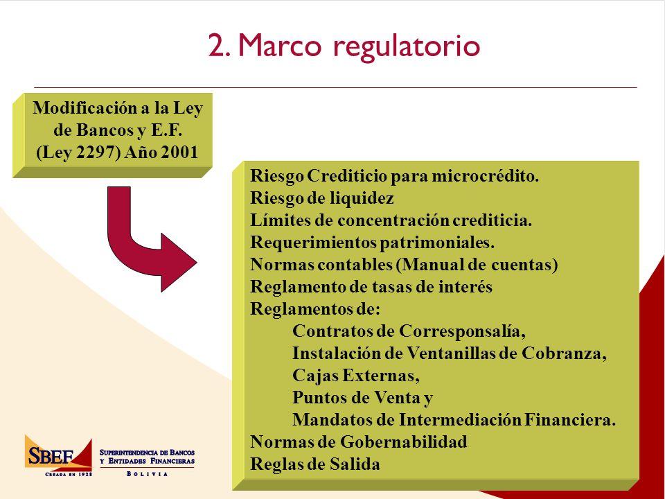 Cochabamba Modificación a la Ley de Bancos y E.F.