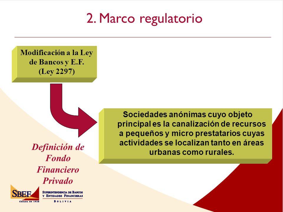 2.Marco regulatorio Cochabamba Modificación a la Ley de Bancos y E.F.