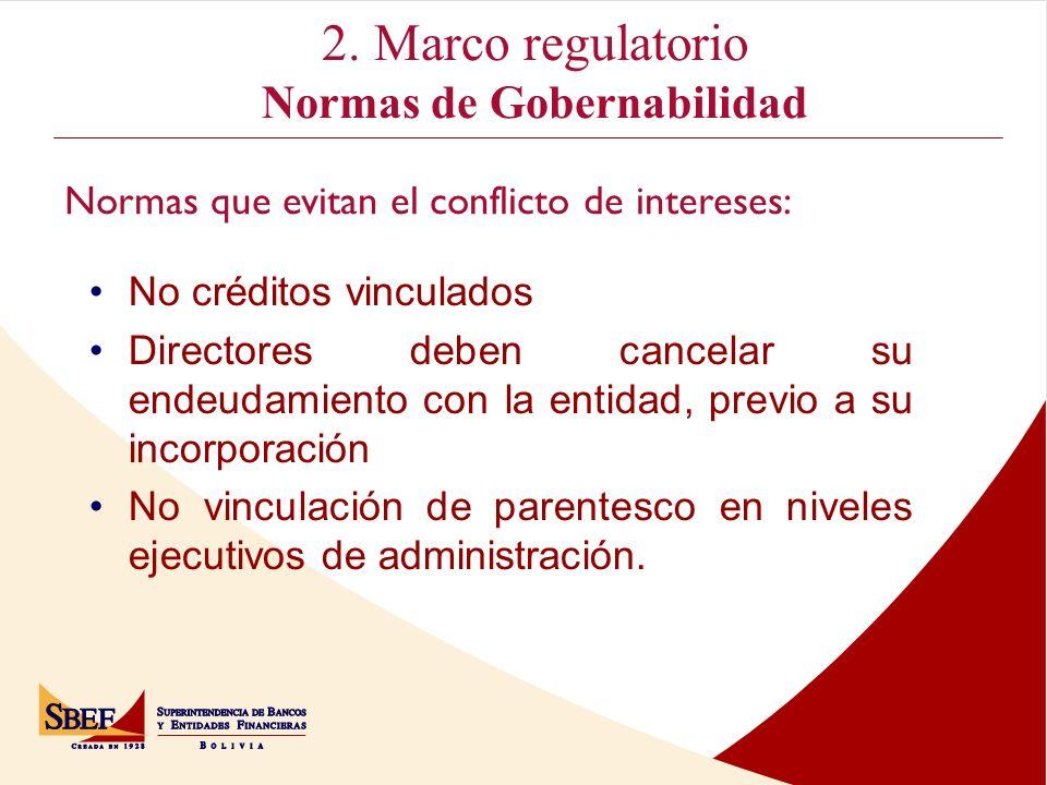 2. Marco regulatorio Normas de Gobernabilidad Cochabamba Normas que evitan el conflicto de intereses: No créditos vinculados Directores deben cancelar