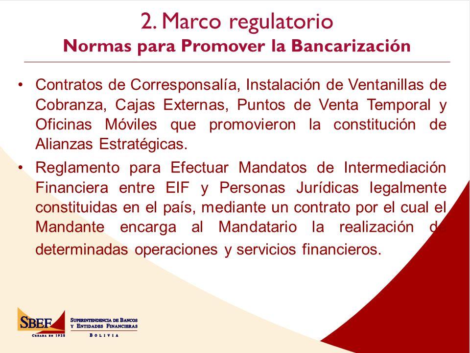 2. Marco regulatorio Normas para Promover la Bancarización Cochabamba Contratos de Corresponsalía, Instalación de Ventanillas de Cobranza, Cajas Exter