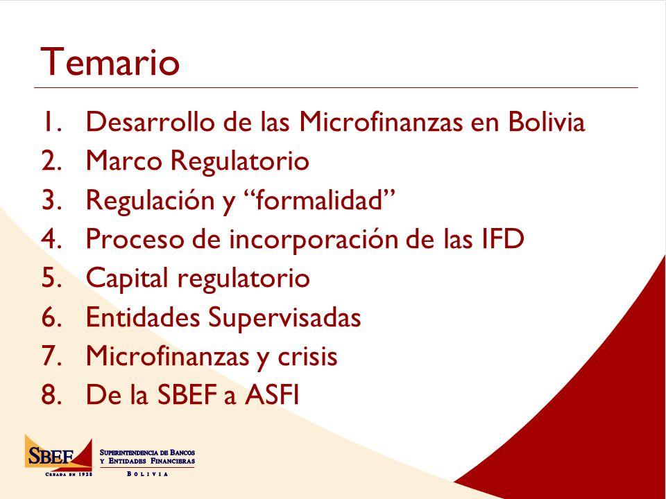 Temario 1.Desarrollo de las Microfinanzas en Bolivia 2.Marco Regulatorio 3.Regulación y formalidad 4.Proceso de incorporación de las IFD 5.Capital regulatorio 6.Entidades Supervisadas 7.Microfinanzas y crisis 8.De la SBEF a ASFI