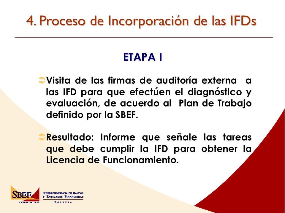 Visita de las firmas de auditoría externa a las IFD para que efectúen el diagnóstico y evaluación, de acuerdo al Plan de Trabajo definido por la SBEF.