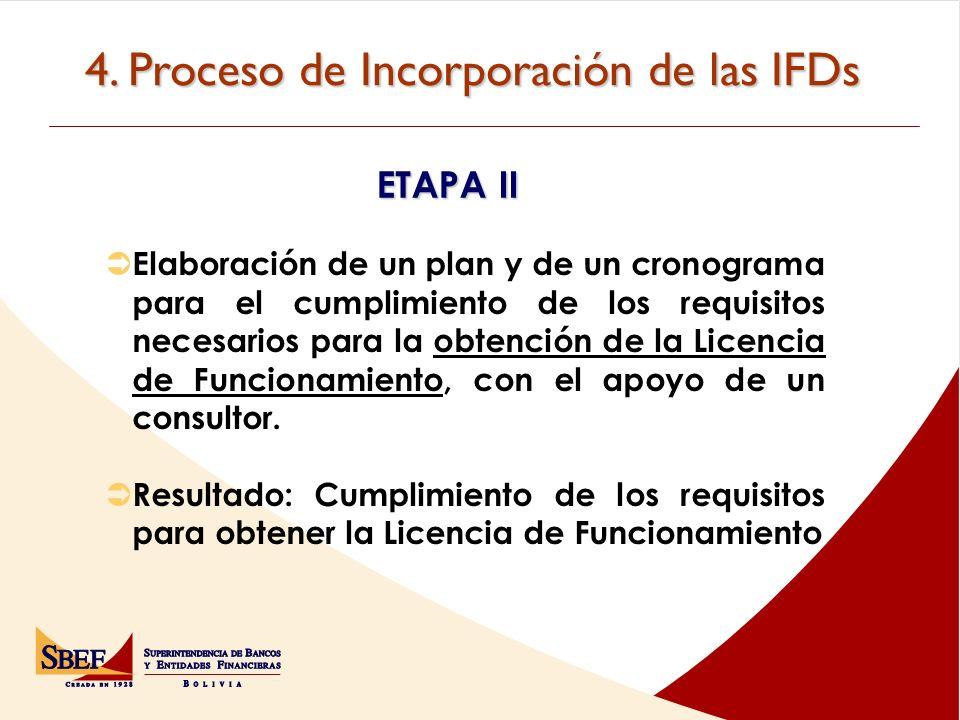 4. Proceso de Incorporación de las IFDs Elaboración de un plan y de un cronograma para el cumplimiento de los requisitos necesarios para la obtención