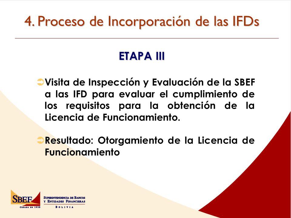 4. Proceso de Incorporación de las IFDs ETAPA III Visita de Inspección y Evaluación de la SBEF a las IFD para evaluar el cumplimiento de los requisito