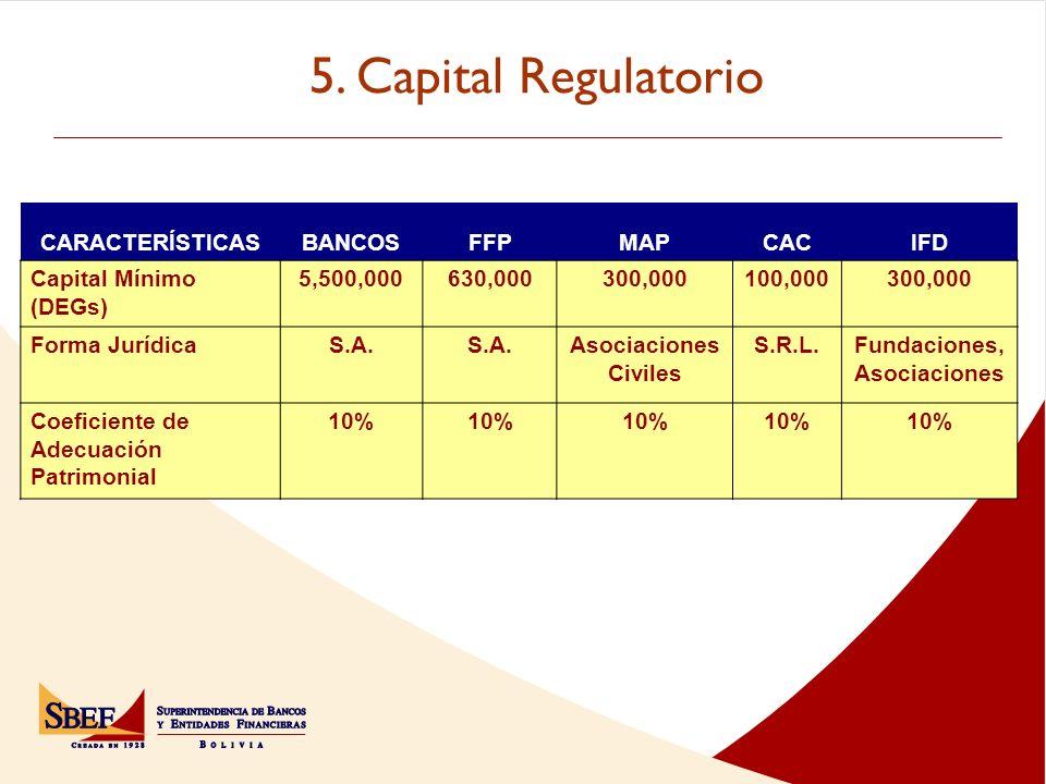5. Capital Regulatorio CARACTERÍSTICASBANCOSFFPMAPCACIFD Capital Mínimo (DEGs) 5,500,000630,000300,000100,000300,000 Forma JurídicaS.A. Asociaciones C