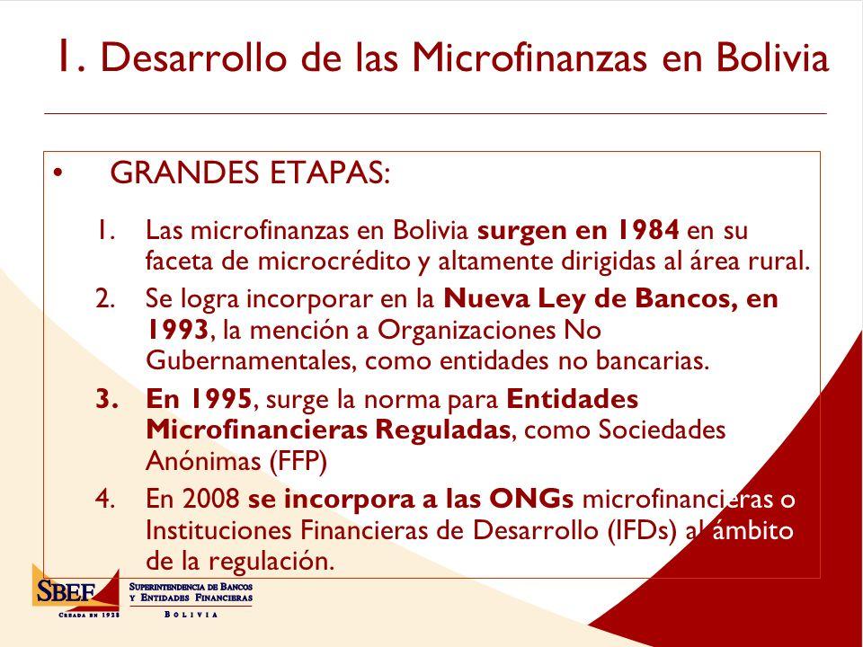 1. Desarrollo de las Microfinanzas en Bolivia GRANDES ETAPAS: 1.Las microfinanzas en Bolivia surgen en 1984 en su faceta de microcrédito y altamente d