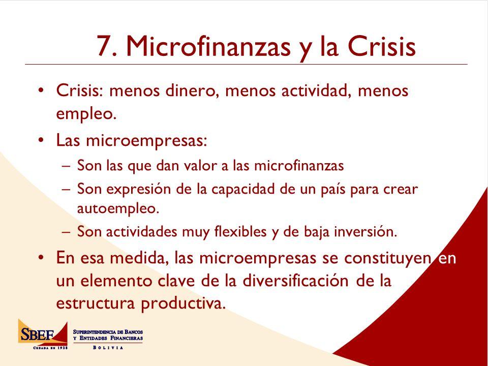 7.Microfinanzas y la Crisis Crisis: menos dinero, menos actividad, menos empleo.