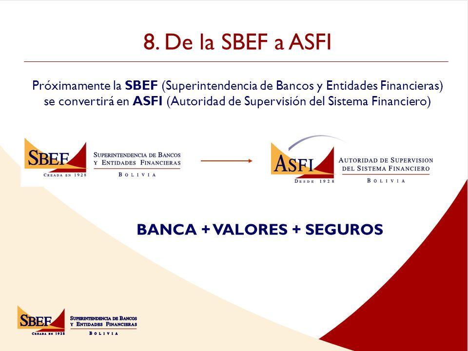 8. De la SBEF a ASFI BANCA + VALORES + SEGUROS Próximamente la SBEF (Superintendencia de Bancos y Entidades Financieras) se convertirá en ASFI (Autori