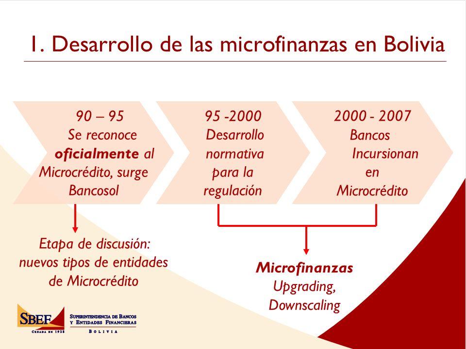 1. Desarrollo de las microfinanzas en Bolivia 90 – 95 Se reconoce oficialmente al Microcrédito, surge Bancosol 95 -2000 Desarrollo normativa para la r