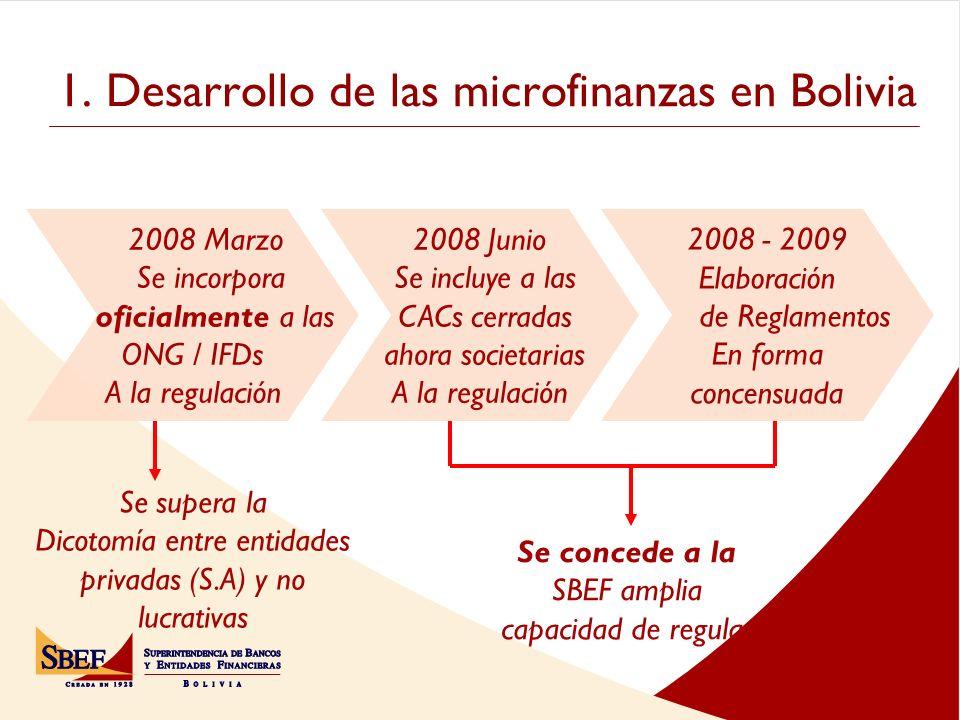 1. Desarrollo de las microfinanzas en Bolivia 2008 Marzo Se incorpora oficialmente a las ONG / IFDs A la regulación 2008 Junio Se incluye a las CACs c