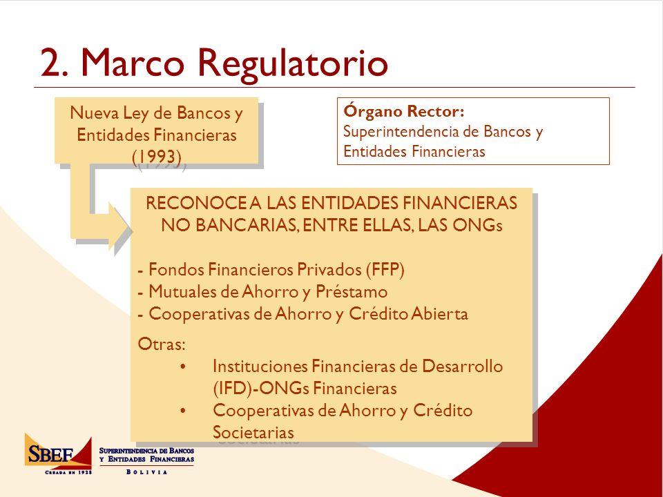2. Marco Regulatorio Cochabamba Órgano Rector: Superintendencia de Bancos y Entidades Financieras RECONOCE A LAS ENTIDADES FINANCIERAS NO BANCARIAS, E