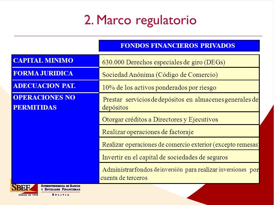 2. Marco regulatorio FONDOS FINANCIEROS PRIVADOS CAPITAL MINIMO 630.000 Derechos especiales de giro (DEGs) FORMA JURIDICA Sociedad Anónima (Código de