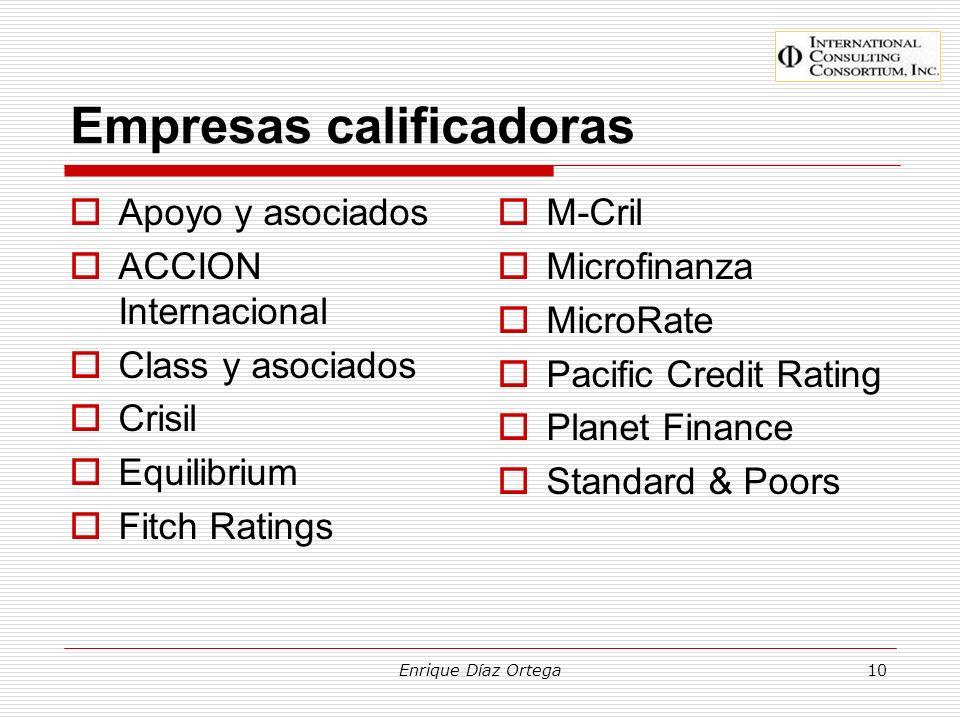Enrique Díaz Ortega10 Empresas calificadoras Apoyo y asociados ACCION Internacional Class y asociados Crisil Equilibrium Fitch Ratings M-Cril Microfin