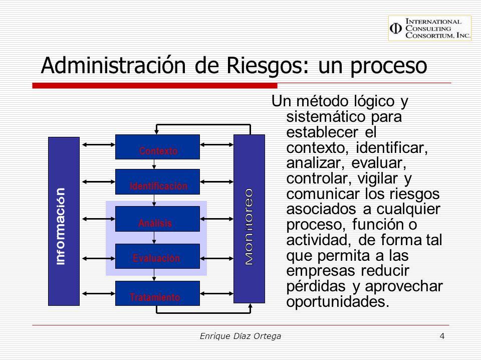 Enrique Díaz Ortega4 Administración de Riesgos: un proceso Un método lógico y sistemático para establecer el contexto, identificar, analizar, evaluar,