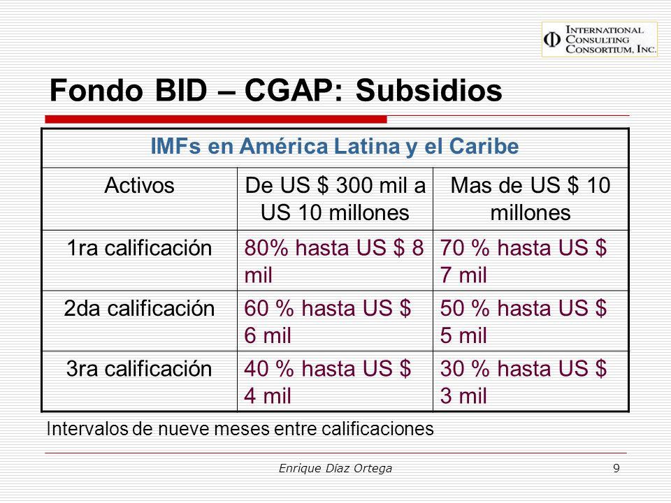 Enrique Díaz Ortega9 Fondo BID – CGAP: Subsidios IMFs en América Latina y el Caribe ActivosDe US $ 300 mil a US 10 millones Mas de US $ 10 millones 1r