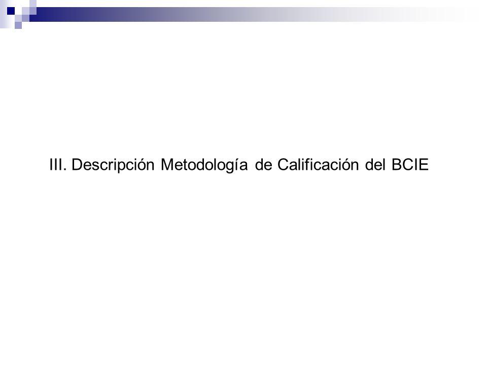 III. Descripción Metodología de Calificación del BCIE