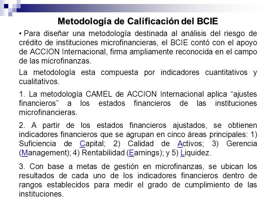Metodología de Calificación del BCIE Para diseñar una metodología destinada al análisis del riesgo de crédito de instituciones microfinancieras, el BC
