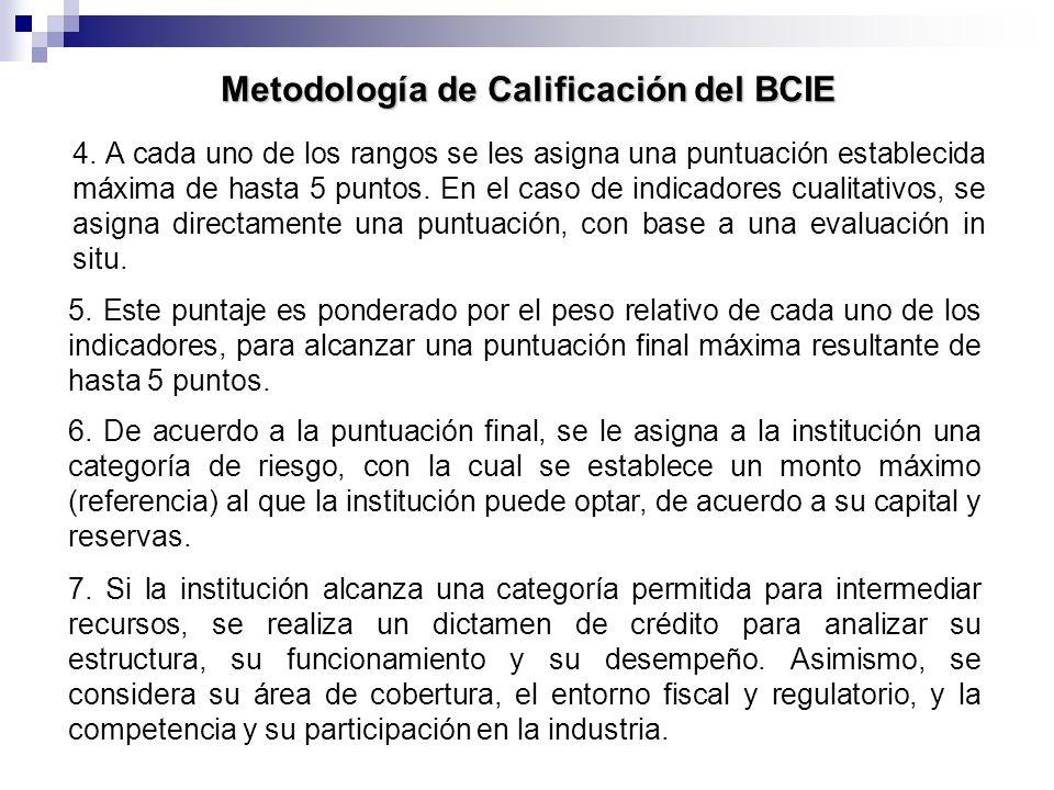 Metodología de Calificación del BCIE 4. A cada uno de los rangos se les asigna una puntuación establecida máxima de hasta 5 puntos. En el caso de indi