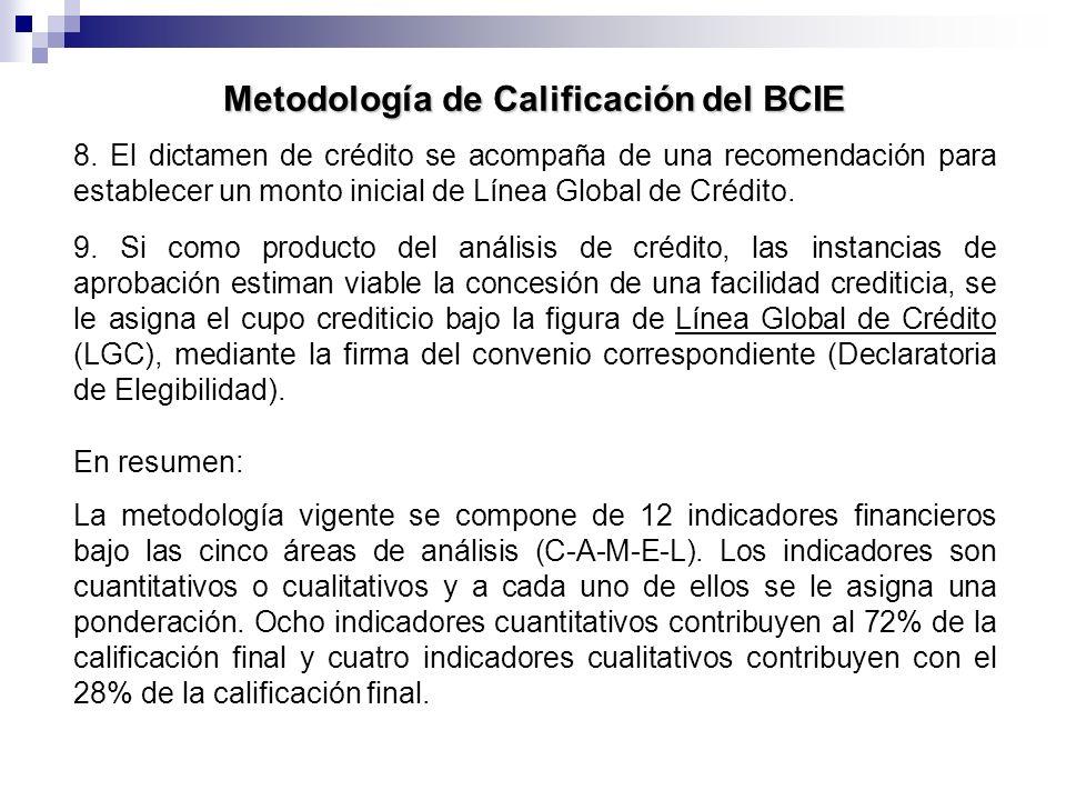 Metodología de Calificación del BCIE 8. El dictamen de crédito se acompaña de una recomendación para establecer un monto inicial de Línea Global de Cr