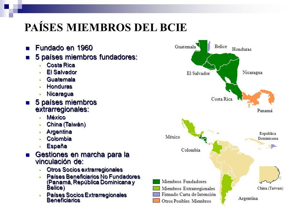 PAÍSES MIEMBROS DEL BCIE Fundado en 1960 5 países miembros fundadores: Costa Rica El Salvador Guatemala Honduras Nicaragua 5 países miembros extrarreg