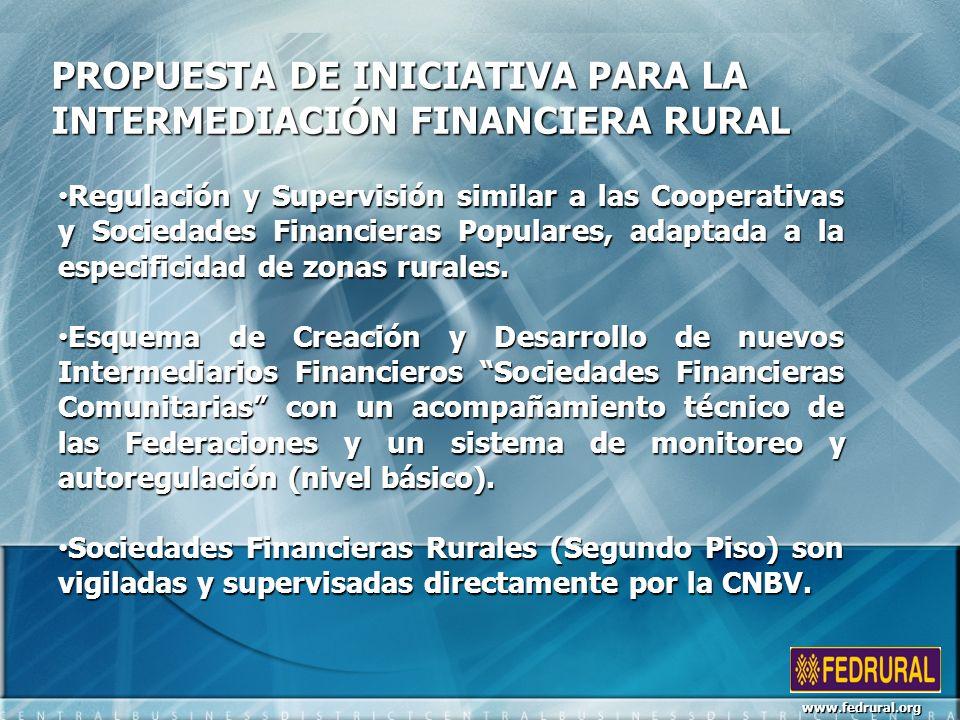 PROPUESTA DE INICIATIVA PARA LA INTERMEDIACIÓN FINANCIERA RURAL Regulación y Supervisión similar a las Cooperativas y Sociedades Financieras Populares, adaptada a la especificidad de zonas rurales.