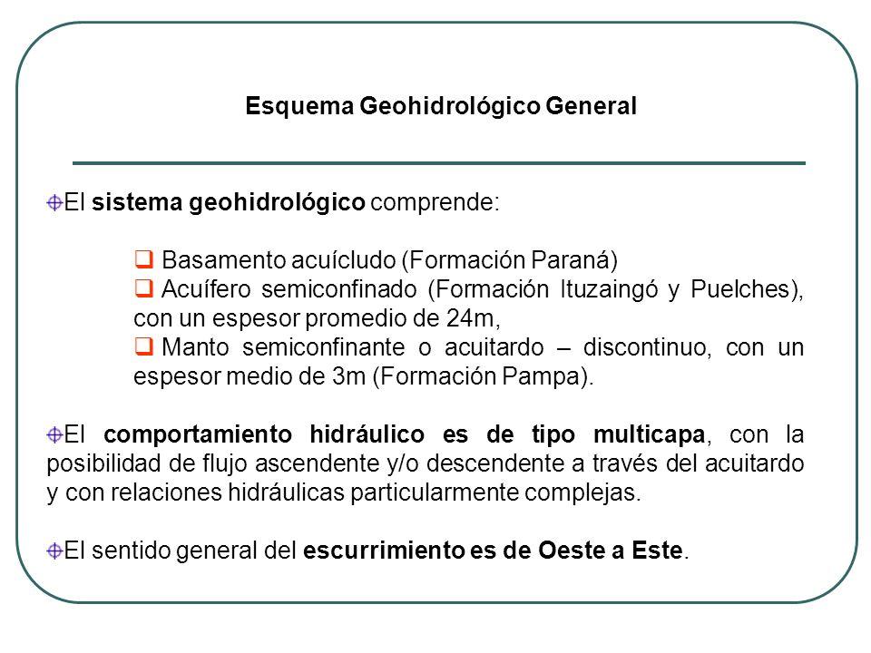 El sistema geohidrológico comprende: Basamento acuícludo (Formación Paraná) Acuífero semiconfinado (Formación Ituzaingó y Puelches), con un espesor pr