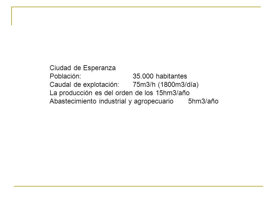Ciudad de Esperanza Población: 35.000 habitantes Caudal de explotación: 75m3/h (1800m3/día) La producción es del orden de los 15hm3/año Abastecimiento