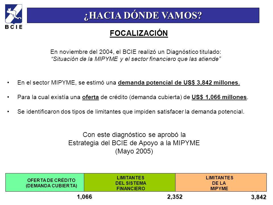 15 En el sector MIPYME, se estimó una demanda potencial de US$ 3,842 millones. Para la cual existía una oferta de crédito (demanda cubierta) de US$ 1,