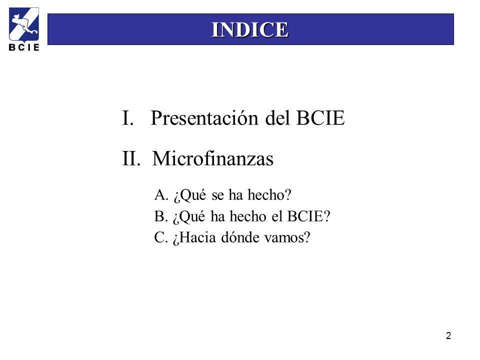 2 I. Presentación del BCIE II. Microfinanzas A. ¿Qué se ha hecho? B. ¿Qué ha hecho el BCIE? C. ¿Hacia dónde vamos? INDICE