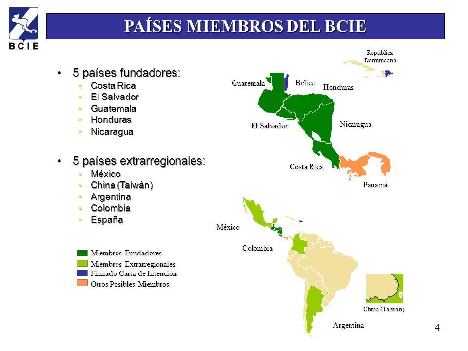 4 5 países fundadores: Costa Rica El Salvador Guatemala Honduras Nicaragua 5 países fundadores: Costa Rica El Salvador Guatemala Honduras Nicaragua Re