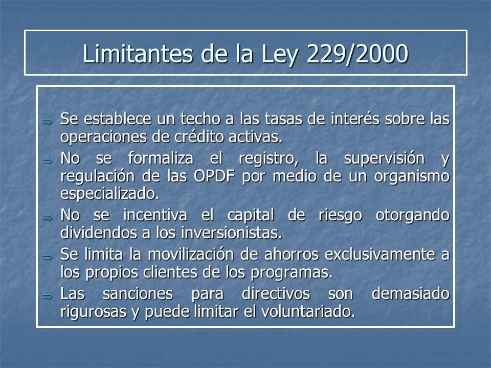 Limitantes de la Ley 229/2000 Se establece un techo a las tasas de interés sobre las operaciones de crédito activas. Se establece un techo a las tasas