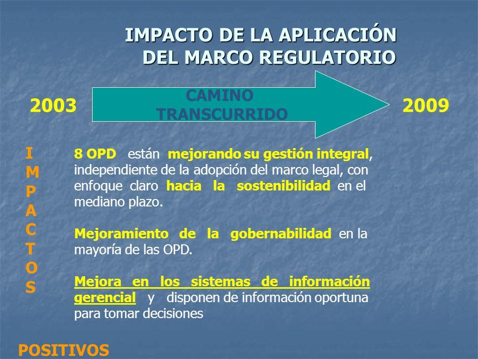 IMPACTO DE LA APLICACIÓN DEL MARCO REGULATORIO IMPACTO DE LA APLICACIÓN DEL MARCO REGULATORIO 2003 CAMINO TRANSCURRIDO 2009 IMPACTOS IMPACTOS POSITIVO