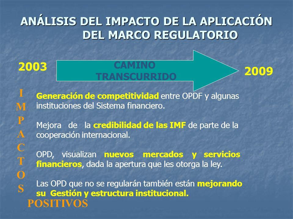 ANÁLISIS DEL IMPACTO DE LA APLICACIÓN DEL MARCO REGULATORIO 2003 CAMINO TRANSCURRIDO 2009 IMPACTOS IMPACTOS POSITIVOS Generación de competitividad ent
