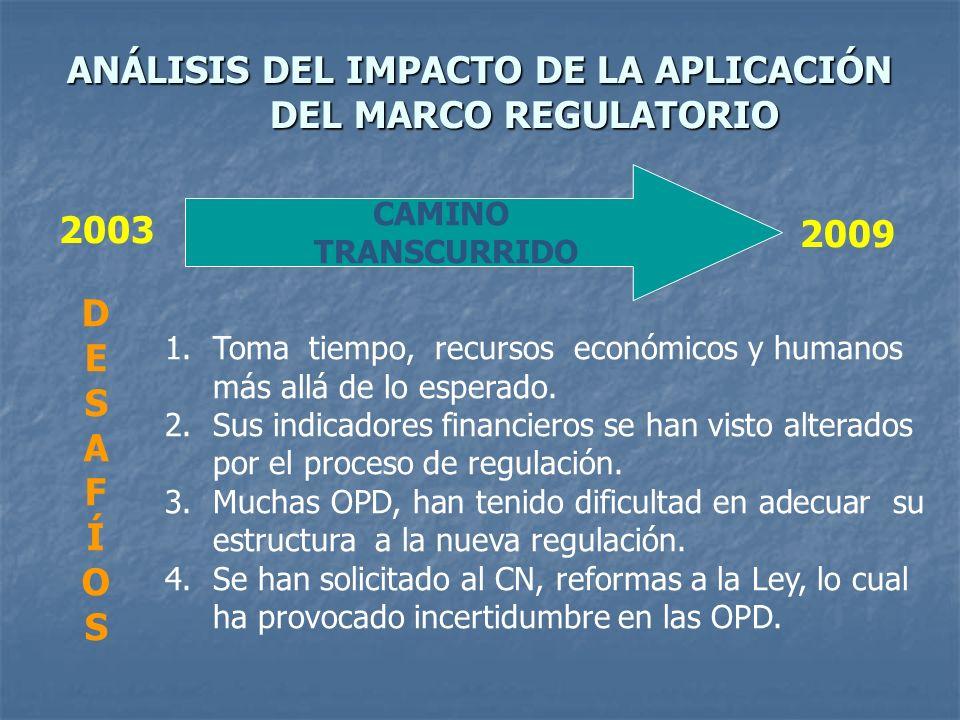 ANÁLISIS DEL IMPACTO DE LA APLICACIÓN DEL MARCO REGULATORIO 2003 CAMINO TRANSCURRIDO 2009 DESAFÍOS DESAFÍOS 1.Toma tiempo, recursos económicos y human