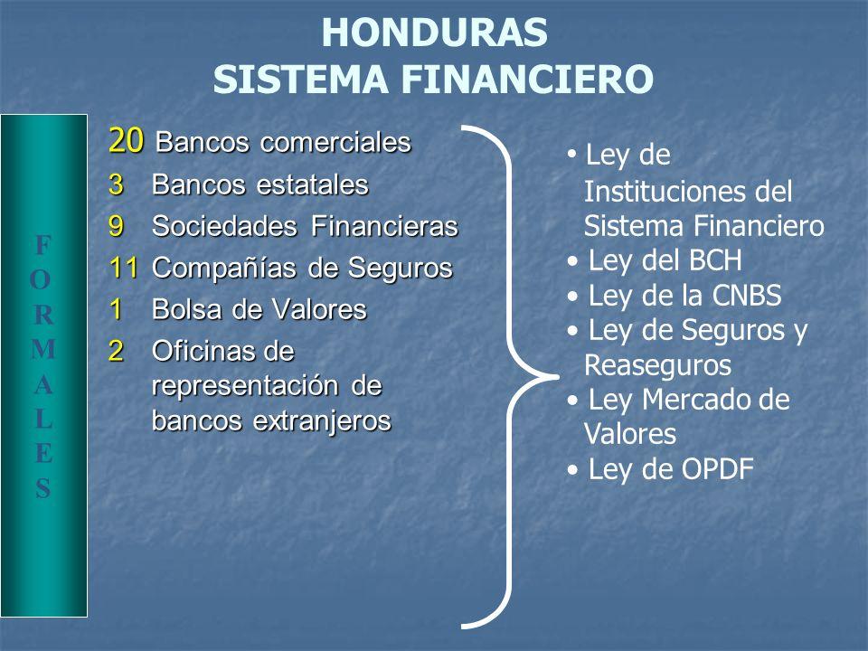 HONDURAS SISTEMA FINANCIERO 20 Bancos comerciales 3Bancos estatales 9Sociedades Financieras 11Compañías de Seguros 1Bolsa de Valores 2Oficinas de repr