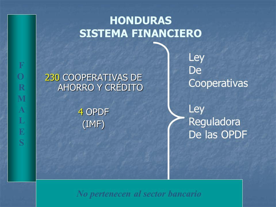 HONDURAS SISTEMA FINANCIERO 230 COOPERATIVAS DE AHORRO Y CRÉDITO 4 OPDF (IMF) FORMALESFORMALES Ley De Cooperativas Ley Reguladora De las OPDF No perte