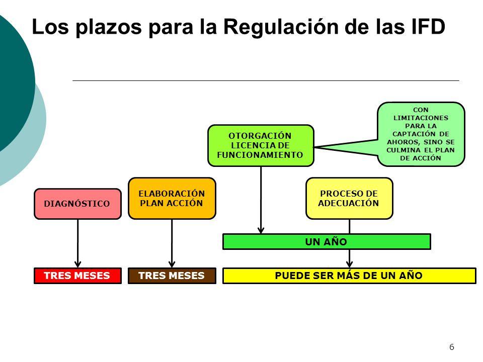 Los plazos para la Regulación de las IFD 6 TRES MESES DIAGNÓSTICO TRES MESES ELABORACIÓN PLAN ACCIÓN PUEDE SER MÁS DE UN AÑO PROCESO DE ADECUACIÓN UN