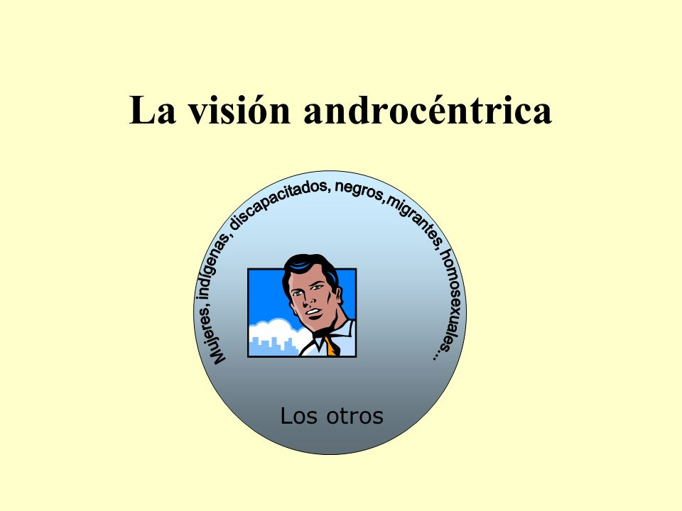 La visión androcéntrica Los otros