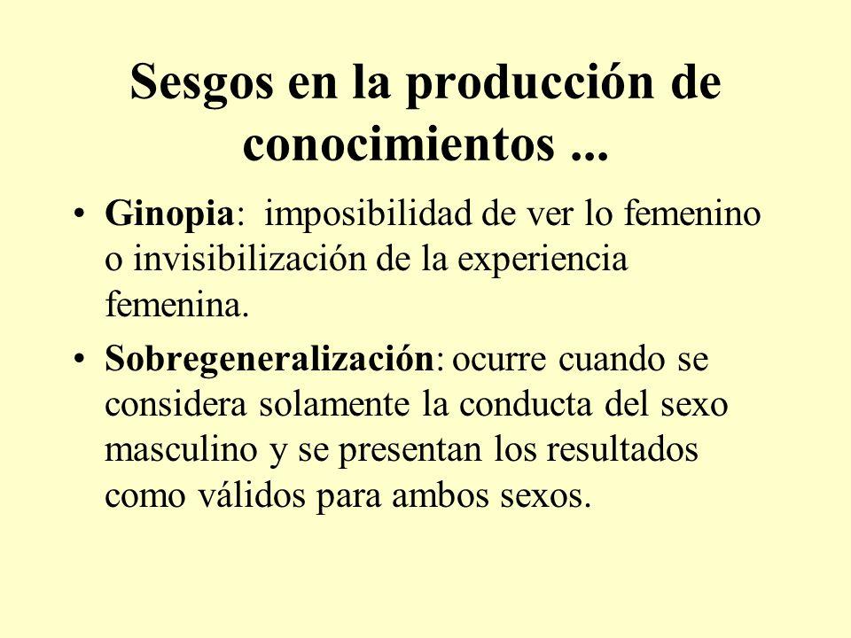 Sesgos en la producción de conocimientos... Ginopia: imposibilidad de ver lo femenino o invisibilización de la experiencia femenina. Sobregeneralizaci