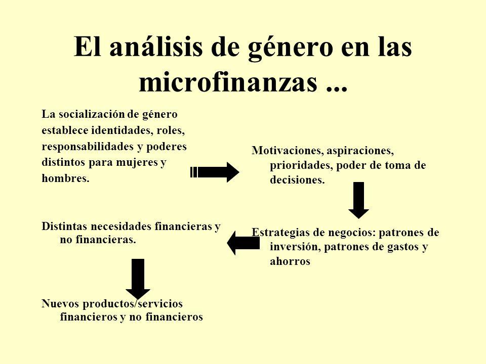 El análisis de género en las microfinanzas... La socialización de género establece identidades, roles, responsabilidades y poderes distintos para muje