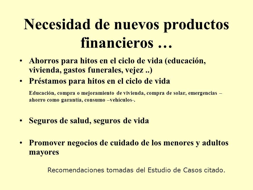 Necesidad de nuevos productos financieros … Ahorros para hitos en el ciclo de vida (educación, vivienda, gastos funerales, vejez..) Préstamos para hit