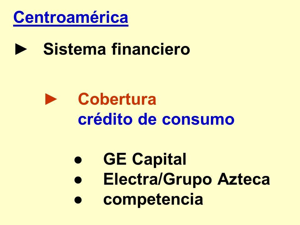 Centroamérica Sistema financiero Cobertura crédito de consumo GE Capital Electra/Grupo Azteca competencia