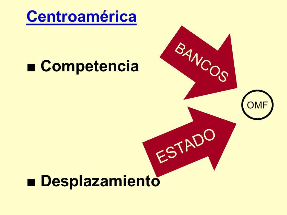 Centroamérica Competencia Desplazamiento BANCOS ESTADO OMF