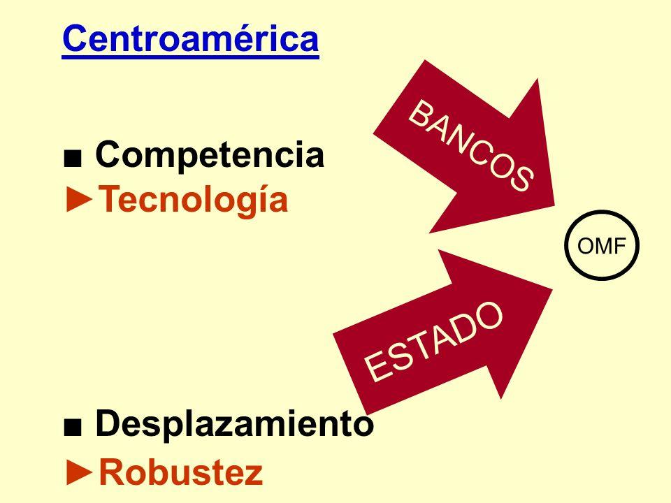 Centroamérica Competencia Tecnología Desplazamiento Robustez BANCOS ESTADO OMF