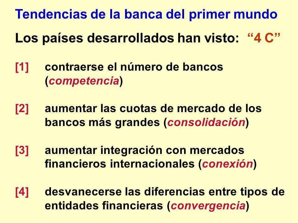 Tendencias de la banca del primer mundo Los países desarrollados han visto: 4 C [1] contraerse el número de bancos (competencia) [2] aumentar las cuot