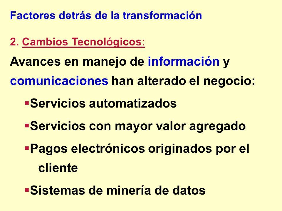 Factores detrás de la transformación 2. Cambios Tecnológicos: Avances en manejo de información y comunicaciones han alterado el negocio: Servicios aut