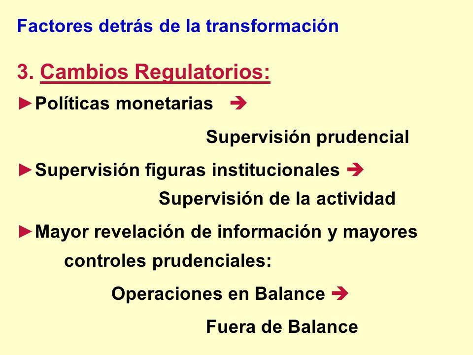 Factores detrás de la transformación 3. Cambios Regulatorios: Políticas monetarias Supervisión prudencial Supervisión figuras institucionales Supervis