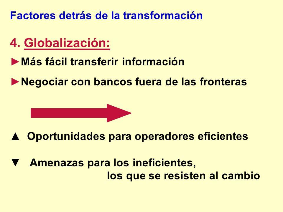 Factores detrás de la transformación 4. Globalización: Más fácil transferir información Negociar con bancos fuera de las fronteras Oportunidades para