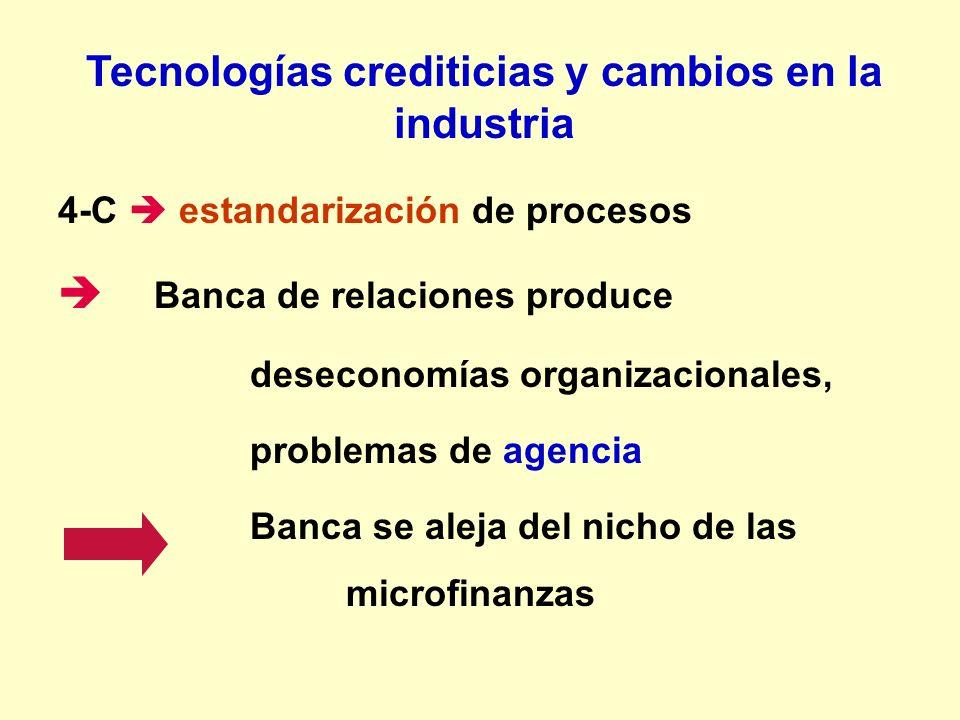 Tecnologías crediticias y cambios en la industria 4-C estandarización de procesos Banca de relaciones produce deseconomías organizacionales, problemas