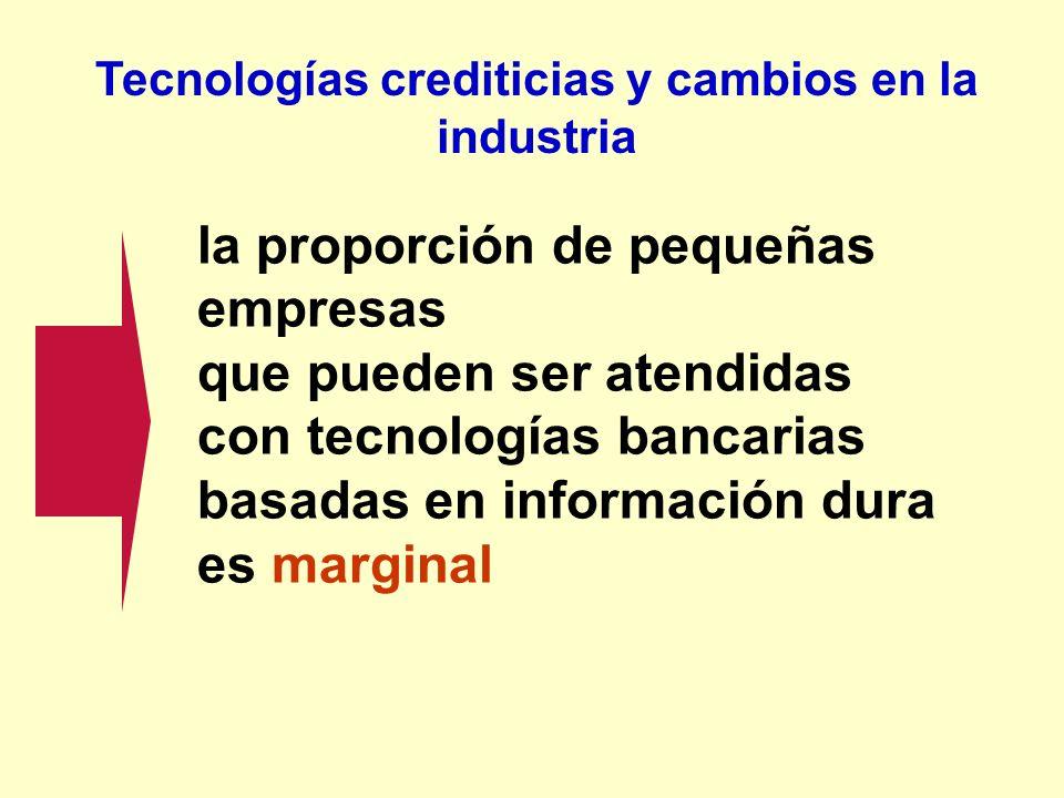 Tecnologías crediticias y cambios en la industria la proporción de pequeñas empresas que pueden ser atendidas con tecnologías bancarias basadas en inf